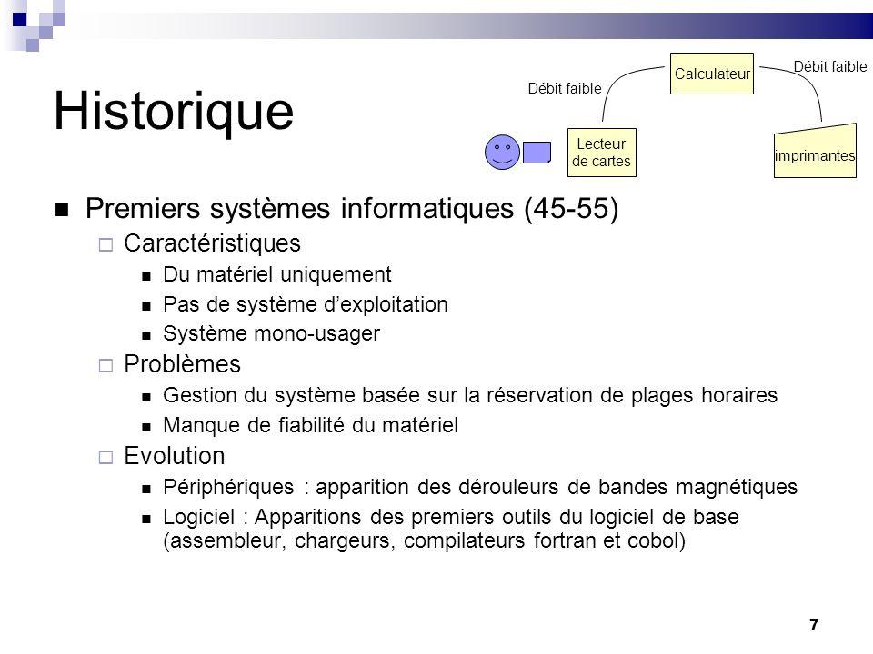 7 Historique Premiers systèmes informatiques (45-55) Caractéristiques Du matériel uniquement Pas de système dexploitation Système mono-usager Problème