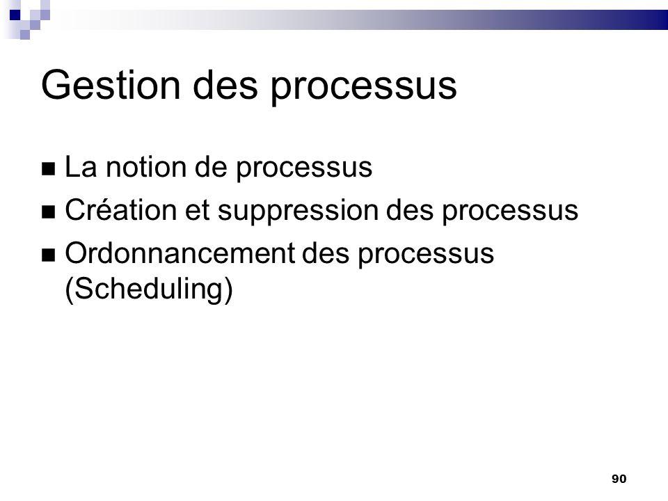 90 Gestion des processus La notion de processus Création et suppression des processus Ordonnancement des processus (Scheduling)