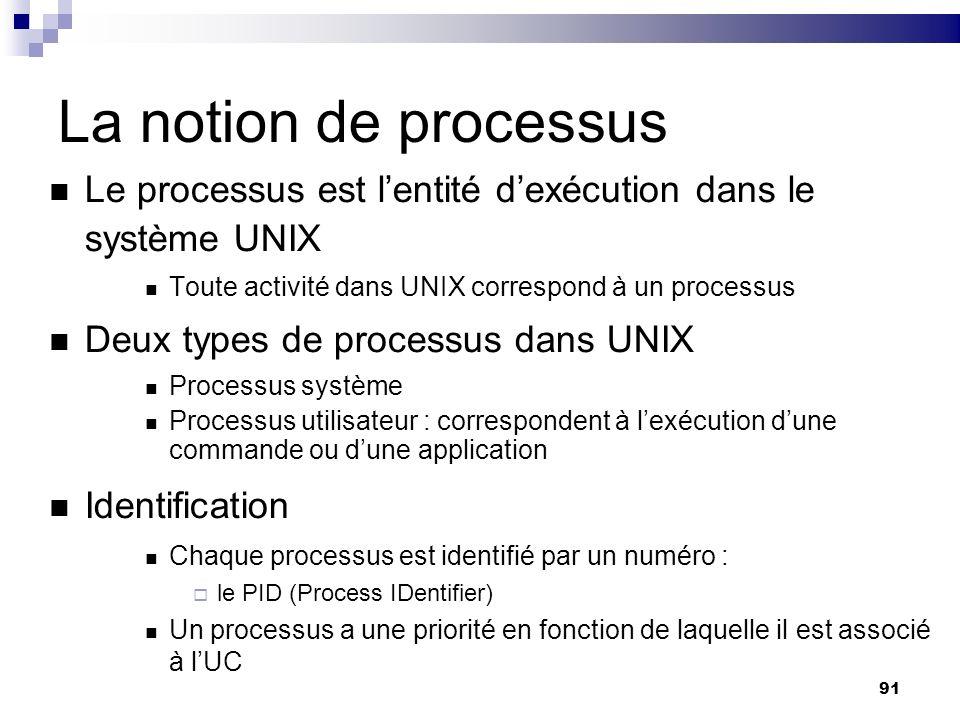 91 La notion de processus Le processus est lentité dexécution dans le système UNIX Toute activité dans UNIX correspond à un processus Deux types de pr