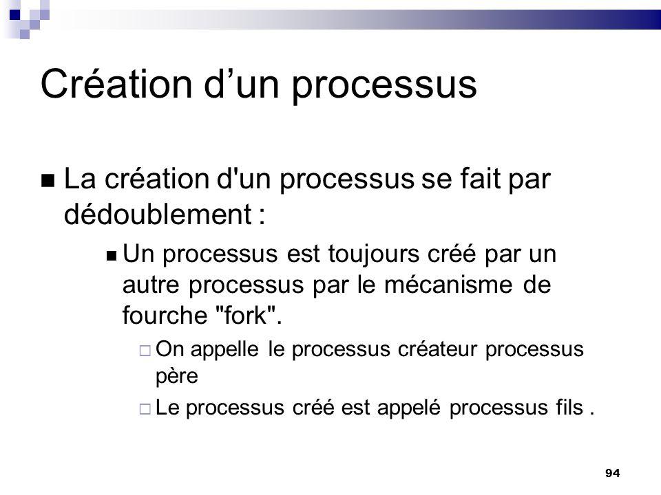 94 Création dun processus La création d'un processus se fait par dédoublement : Un processus est toujours créé par un autre processus par le mécanisme