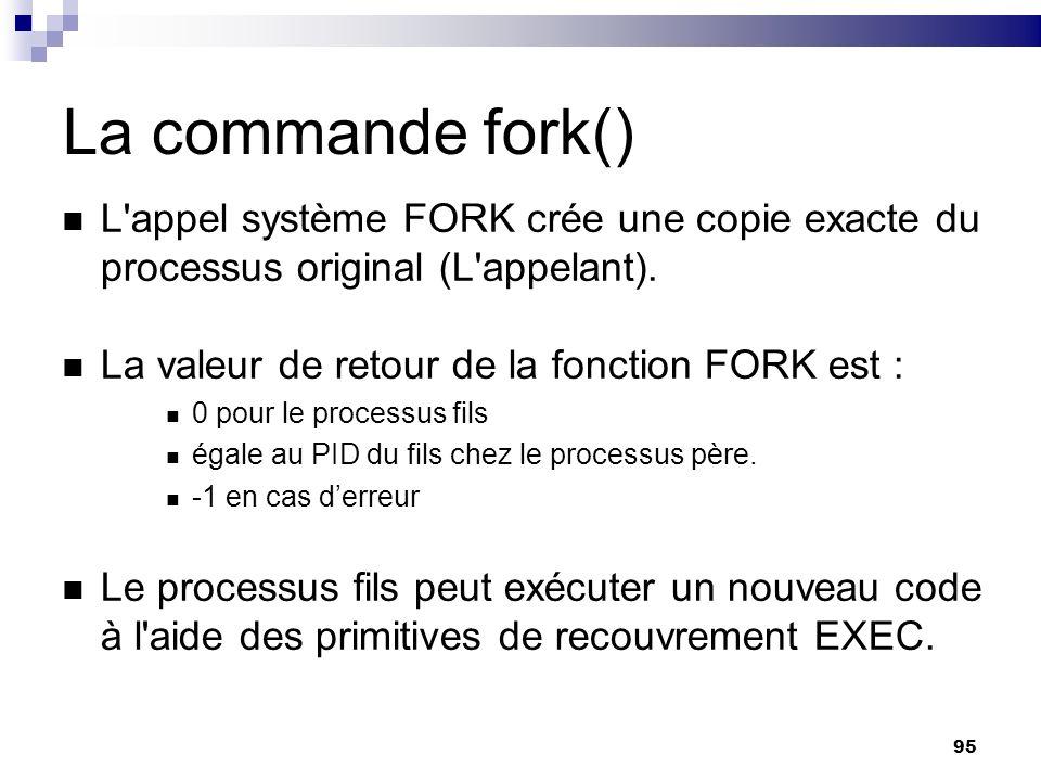95 La commande fork() L'appel système FORK crée une copie exacte du processus original (L'appelant). La valeur de retour de la fonction FORK est : 0 p