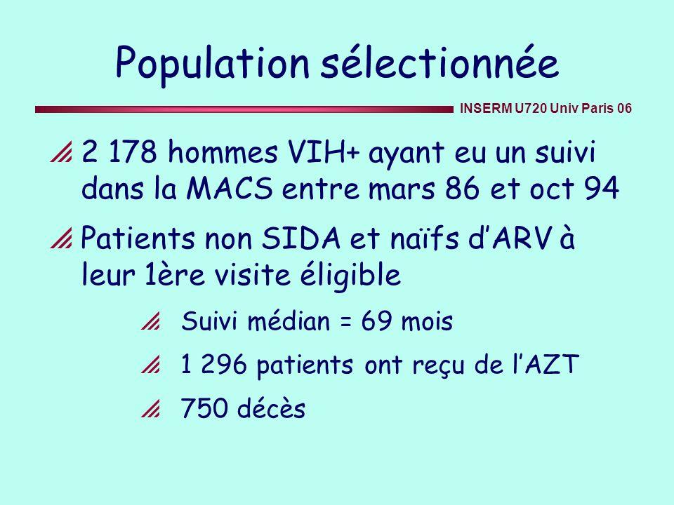 INSERM U720 Univ Paris 06 Population sélectionnée 2 178 hommes VIH+ ayant eu un suivi dans la MACS entre mars 86 et oct 94 Patients non SIDA et naïfs