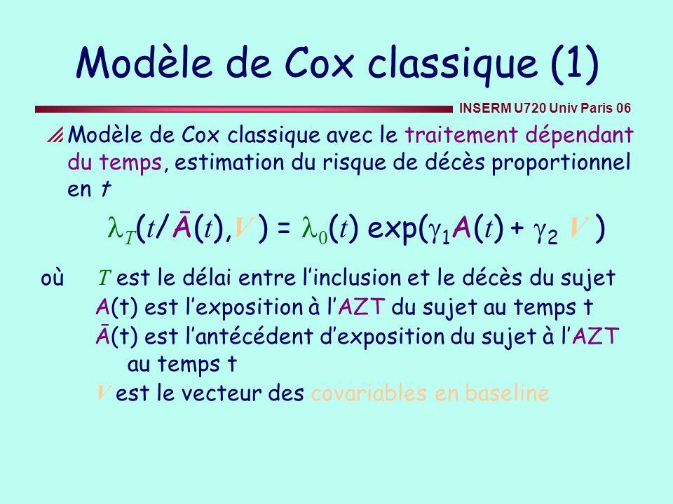 INSERM U720 Univ Paris 06 Modèle de Cox classique (1) Modèle de Cox classique avec le traitement dépendant du temps, estimation du risque de décès pro