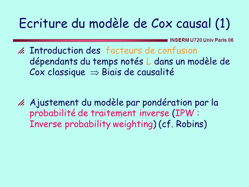 INSERM U720 Univ Paris 06 Ecriture du modèle de Cox causal (1) Introduction des facteurs de confusion dépendants du temps notés L dans un modèle de Co