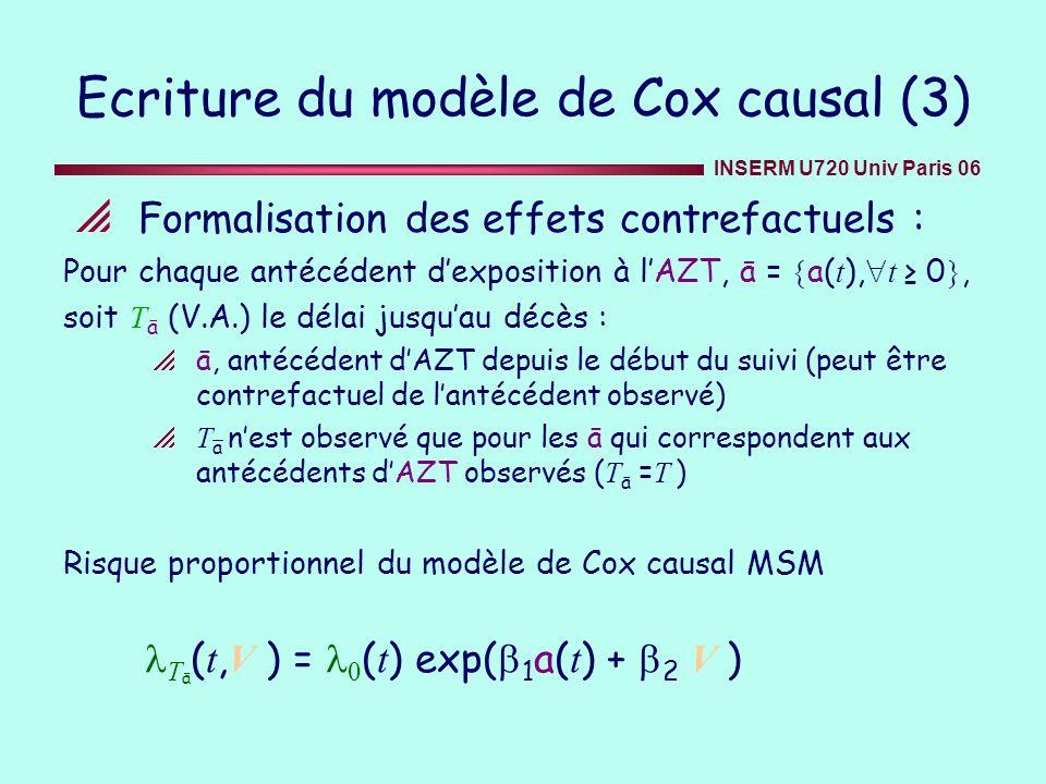 INSERM U720 Univ Paris 06 Formalisation des effets contrefactuels : Pour chaque antécédent dexposition à lAZT, ā = a( t ), t 0, soit T ā (V.A.) le dél