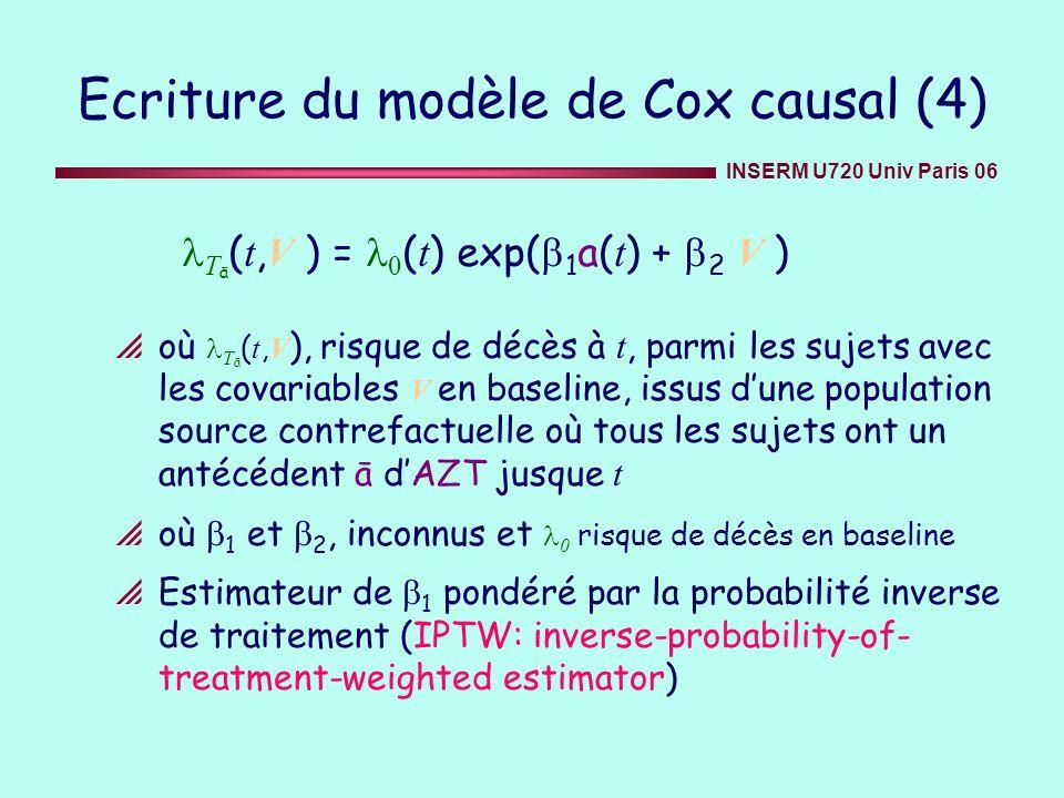 INSERM U720 Univ Paris 06 où T ā ( t, V ), risque de décès à t, parmi les sujets avec les covariables V en baseline, issus dune population source cont