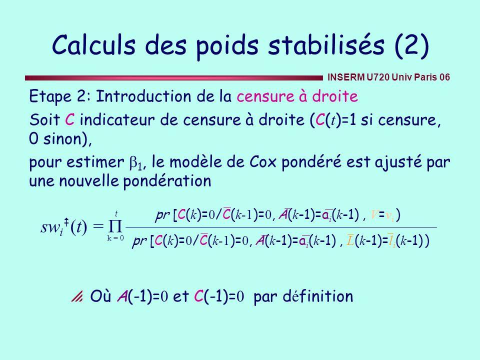 INSERM U720 Univ Paris 06 Calculs des poids stabilisés (2) Etape 2: Introduction de la censure à droite Soit C indicateur de censure à droite (C( t )=