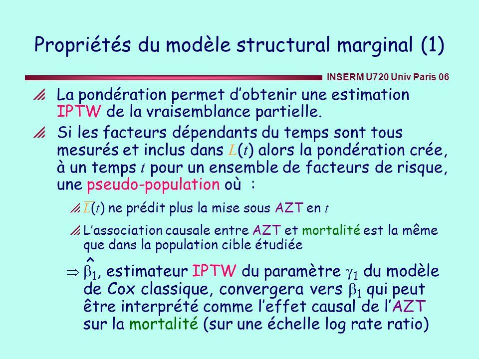 INSERM U720 Univ Paris 06 Propriétés du modèle structural marginal (1) La pondération permet dobtenir une estimation IPTW de la vraisemblance partiell
