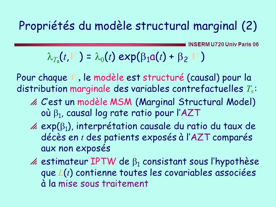 INSERM U720 Univ Paris 06 Pour chaque V, le modèle est structuré (causal) pour la distribution marginale des variables contrefactuelles T ā : Cest un