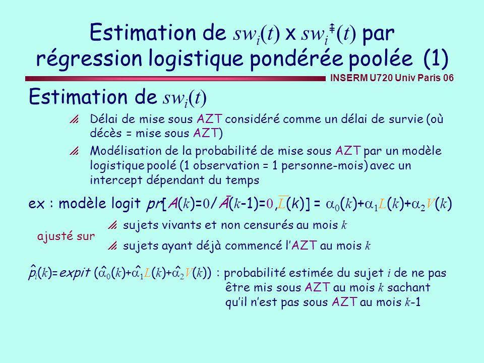INSERM U720 Univ Paris 06 Estimation de sw i (t) x sw i (t) par régression logistique pondérée poolée (1) Estimation de sw i (t) Délai de mise sous AZ