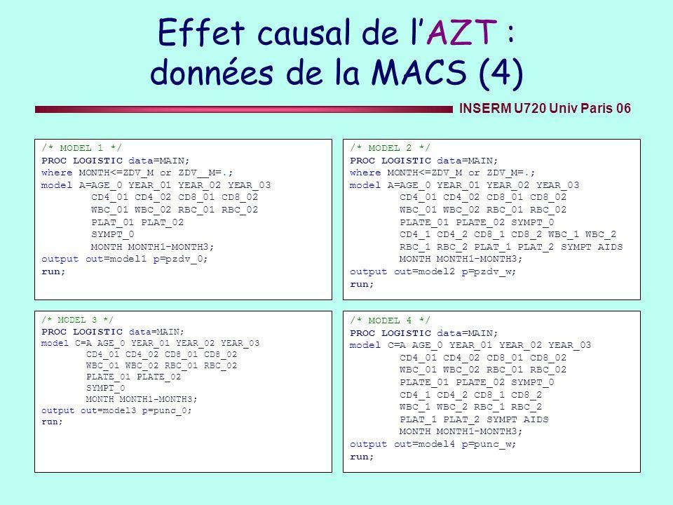 INSERM U720 Univ Paris 06 Effet causal de lAZT : données de la MACS (4) /* MODEL 1 */ PROC LOGISTIC data=MAIN; where MONTH<=ZDV_M or ZDV__M=.; model A
