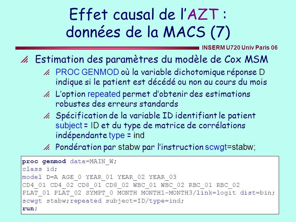 INSERM U720 Univ Paris 06 Effet causal de lAZT : données de la MACS (7) Estimation des paramètres du modèle de Cox MSM PROC GENMOD où la variable dich