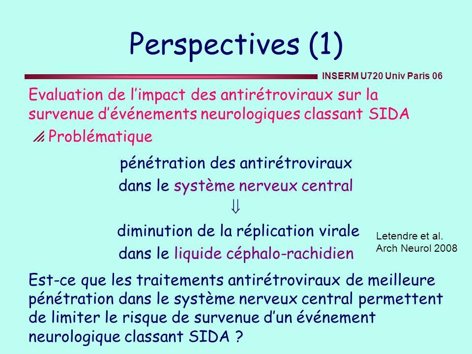 INSERM U720 Univ Paris 06 Perspectives (1) Evaluation de limpact des antirétroviraux sur la survenue dévénements neurologiques classant SIDA Problémat