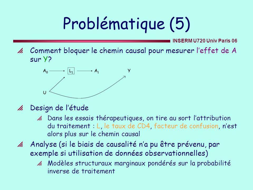 INSERM U720 Univ Paris 06 Effet causal de lAZT : données de la MACS (5) 4 fichiers de données créés par patient-mois avec les variables dorigine et celle prédite par le modèle (1 : pzdv_0,2: pzdv_w, 3 : punc_0 et 4 : punc_w ) Dans une étape DATA, jointure des 4 fichiers dans le fichier MAIN_W et calcul, en multipliant pour chaque patient, les valeurs prédites mois après mois, : du numérateur k2_0 et du dénominateur k2_w de sw i (t) (à partir de punc_0 et punc_w des modèles 3 et 4) du numérateur k1_0 et du dénominateur k1_w de sw i (t) (à partir pzdv_0 et pzdv_w des modèles 1 et 2) : jusquau mois de mise sous AZT inclus en multipliant par [1- pzdv_w ] le mois de mise sous AZT Obtention du poids stabilisé sw i (t) x sw i (t) : stabw = k1_0 x k2_0 k1_w x k2_w
