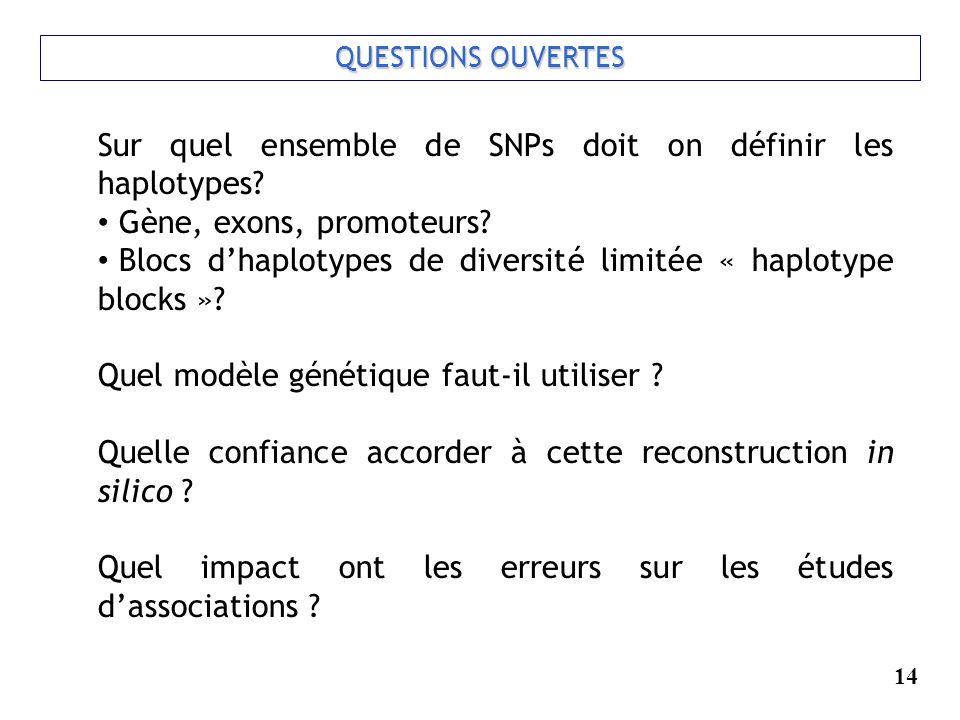 14 QUESTIONS OUVERTES Sur quel ensemble de SNPs doit on définir les haplotypes? Gène, exons, promoteurs? Blocs dhaplotypes de diversité limitée « hapl