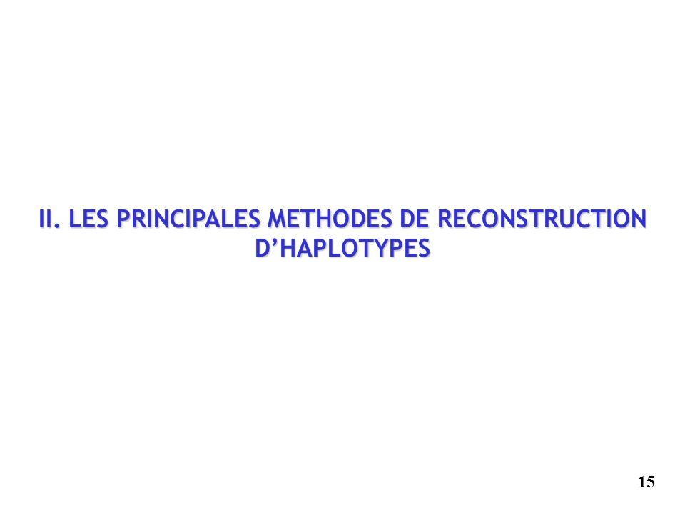 15 II. LES PRINCIPALES METHODES DE RECONSTRUCTION DHAPLOTYPES