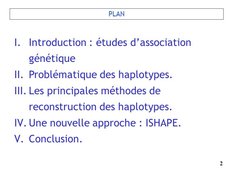 2 PLAN I.Introduction : études dassociation génétique II.Problématique des haplotypes. III.Les principales méthodes de reconstruction des haplotypes.