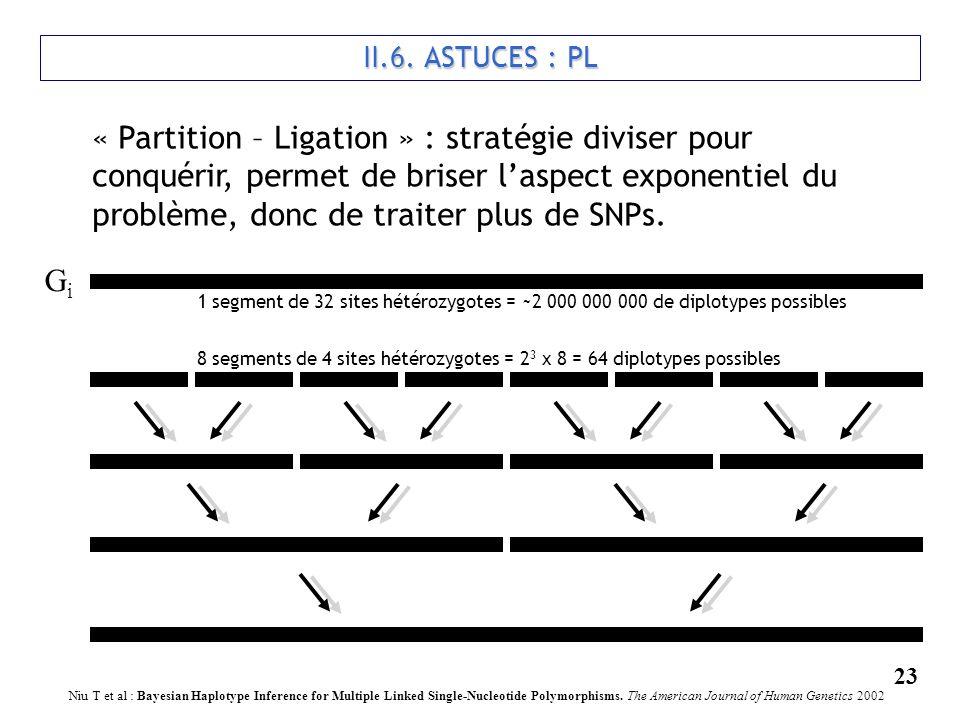 23 II.6. ASTUCES : PL GiGi « Partition – Ligation » : stratégie diviser pour conquérir, permet de briser laspect exponentiel du problème, donc de trai