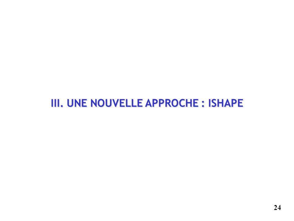 24 III. UNE NOUVELLE APPROCHE : ISHAPE