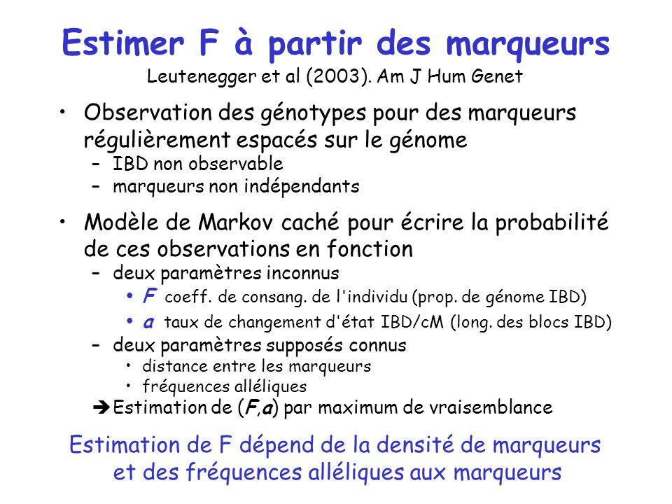 Estimer F à partir des marqueurs Observation des génotypes pour des marqueurs régulièrement espacés sur le génome –IBD non observable –marqueurs non i