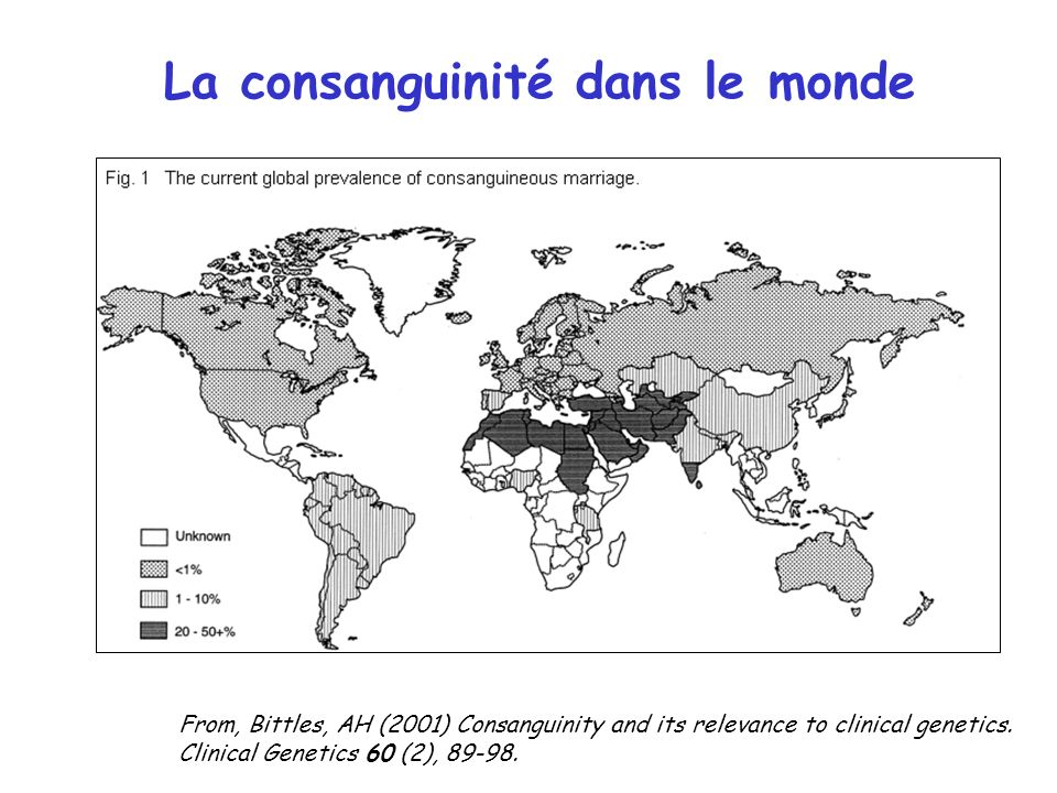 La consanguinité dans le monde From, Bittles, AH (2001) Consanguinity and its relevance to clinical genetics. Clinical Genetics 60 (2), 89-98.