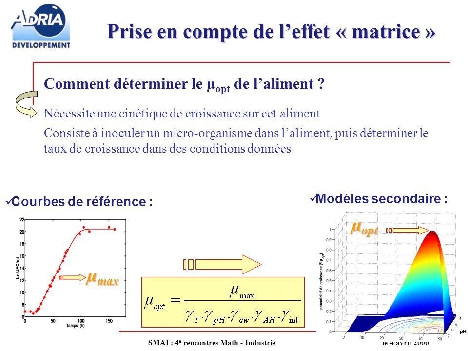 Prise en compte de leffet « matrice » Nécessite une cinétique de croissance sur cet aliment µ max Courbes de référence : Modèles secondaire : Consiste