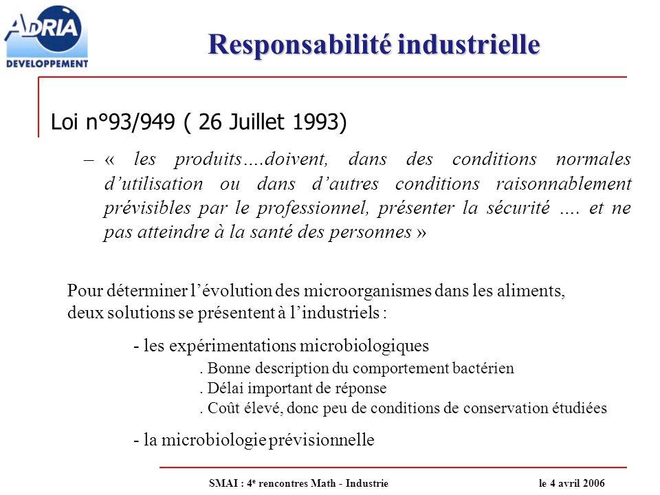 Responsabilité industrielle Loi n°93/949 ( 26 Juillet 1993) –« les produits….doivent, dans des conditions normales dutilisation ou dans dautres condit