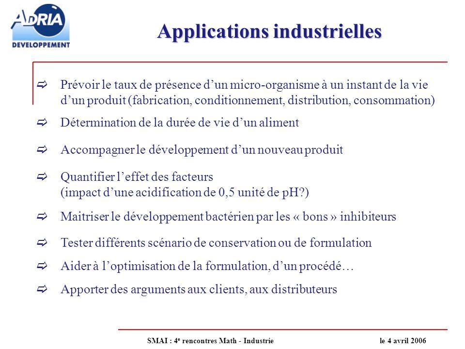 Applications industrielles Tester différents scénario de conservation ou de formulation Aider à loptimisation de la formulation, dun procédé… Prévoir