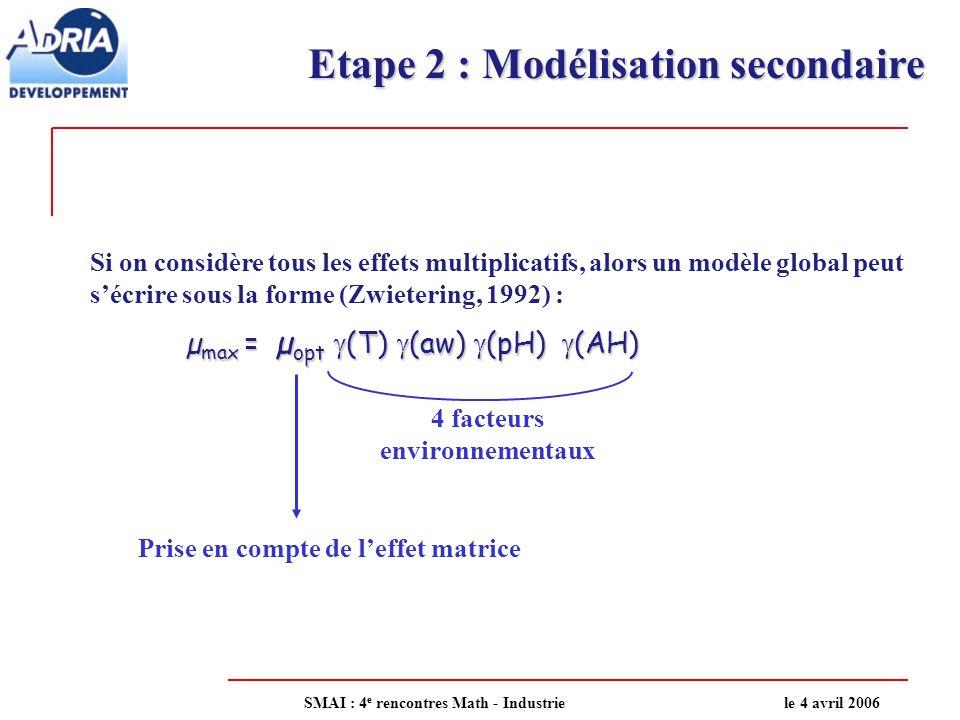 Etape 2 : Modélisation secondaire Si on considère tous les effets multiplicatifs, alors un modèle global peut sécrire sous la forme (Zwietering, 1992) : µ max = µ opt µ max = µ opt (T) µ max = µ opt (T) (aw) µ max = µ opt (T) (aw) (pH) (AH) (interaction) (AH) (interaction) (AH) (AH) Prise en compte des interactions .