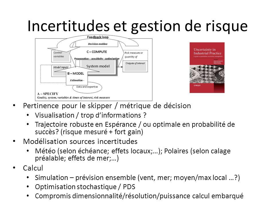 Incertitudes et gestion de risque Pertinence pour le skipper / métrique de décision Visualisation / trop dinformations ? Trajectoire robuste en Espéra