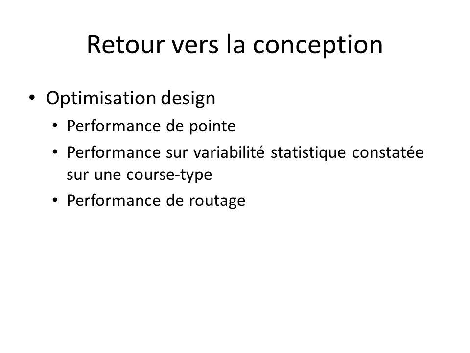 Retour vers la conception Optimisation design Performance de pointe Performance sur variabilité statistique constatée sur une course-type Performance
