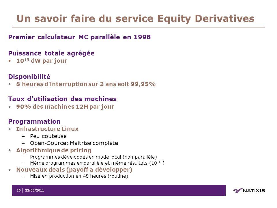 22/03/201110 Un savoir faire du service Equity Derivatives Premier calculateur MC parallèle en 1998 Puissance totale agrégée 10 15 dW par jour Disponi