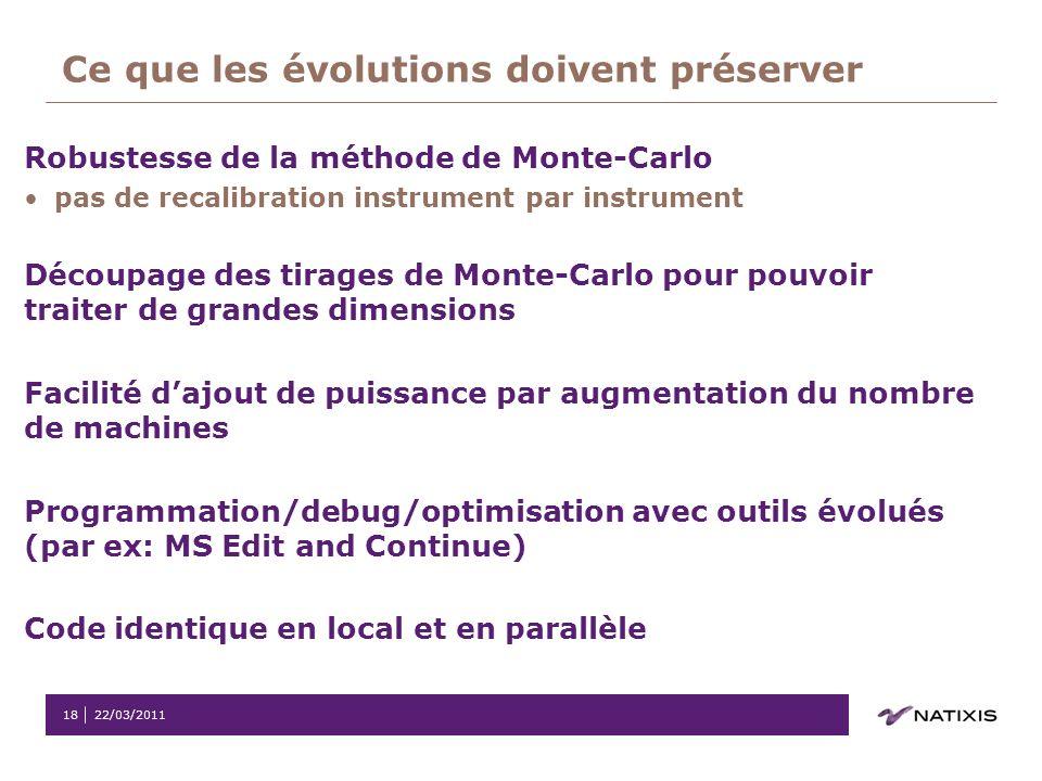 22/03/201118 Ce que les évolutions doivent préserver Robustesse de la méthode de Monte-Carlo pas de recalibration instrument par instrument Découpage