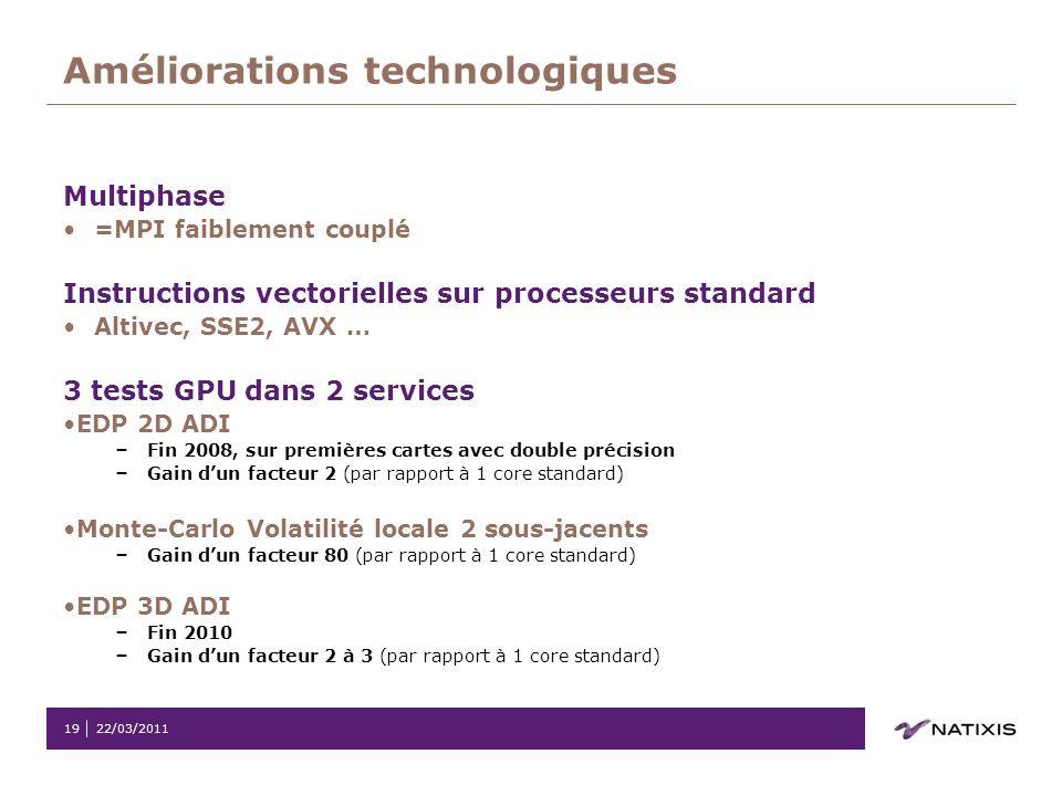 22/03/201119 Améliorations technologiques Multiphase =MPI faiblement couplé Instructions vectorielles sur processeurs standard Altivec, SSE2, AVX … 3