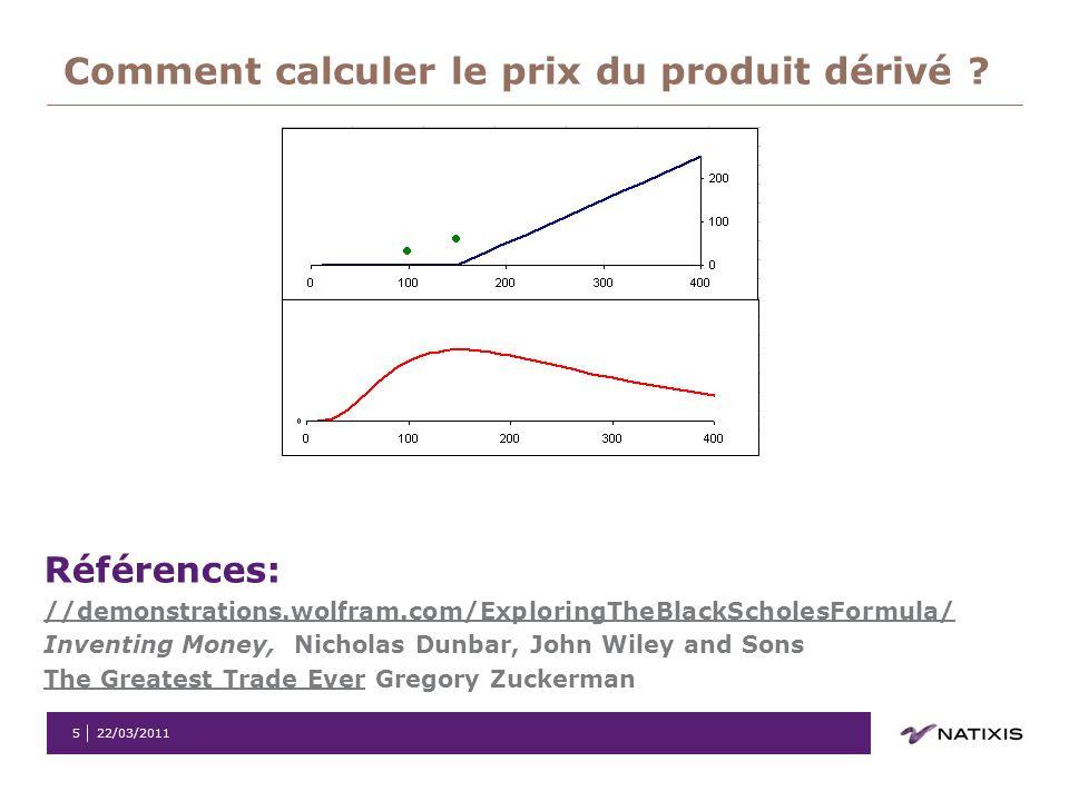 22/03/20115 Comment calculer le prix du produit dérivé ? Références: //demonstrations.wolfram.com/ExploringTheBlackScholesFormula/ Inventing Money, Ni