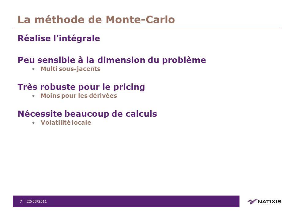 22/03/20117 La méthode de Monte-Carlo Réalise lintégrale Peu sensible à la dimension du problème Multi sous-jacents Très robuste pour le pricing Moins