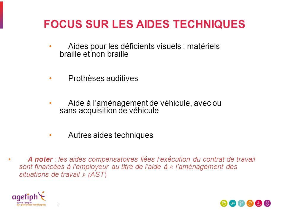 8 FOCUS SUR LES AIDES TECHNIQUES Aides pour les déficients visuels : matériels braille et non braille Prothèses auditives Aide à laménagement de véhic