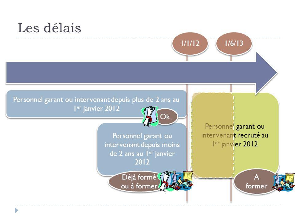 Les délais Personnel garant ou intervenant depuis plus de 2 ans au 1 er janvier 2012 Personnel garant ou intervenant depuis moins de 2 ans au 1 er jan