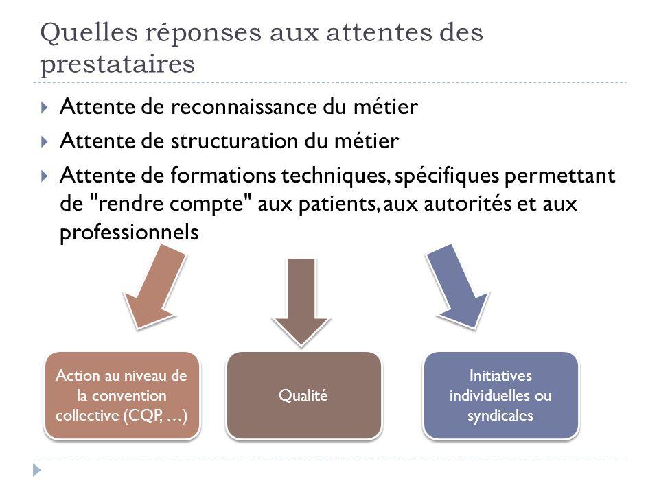 Quelles réponses aux attentes des prestataires Attente de reconnaissance du métier Attente de structuration du métier Attente de formations techniques
