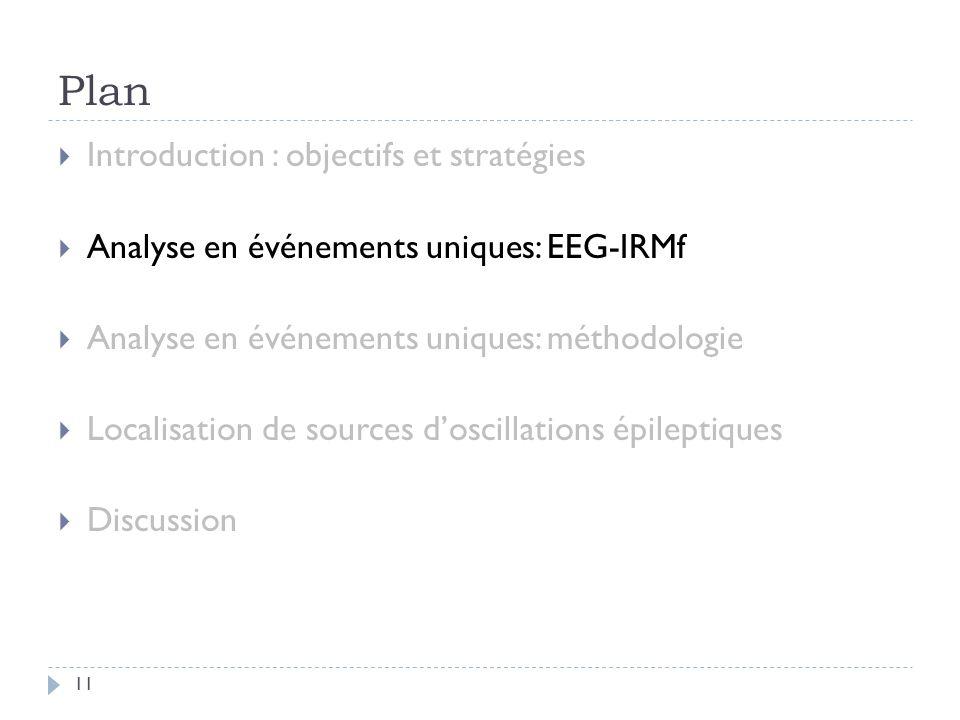 Plan Introduction : objectifs et stratégies Analyse en événements uniques: EEG-IRMf Analyse en événements uniques: méthodologie Localisation de source