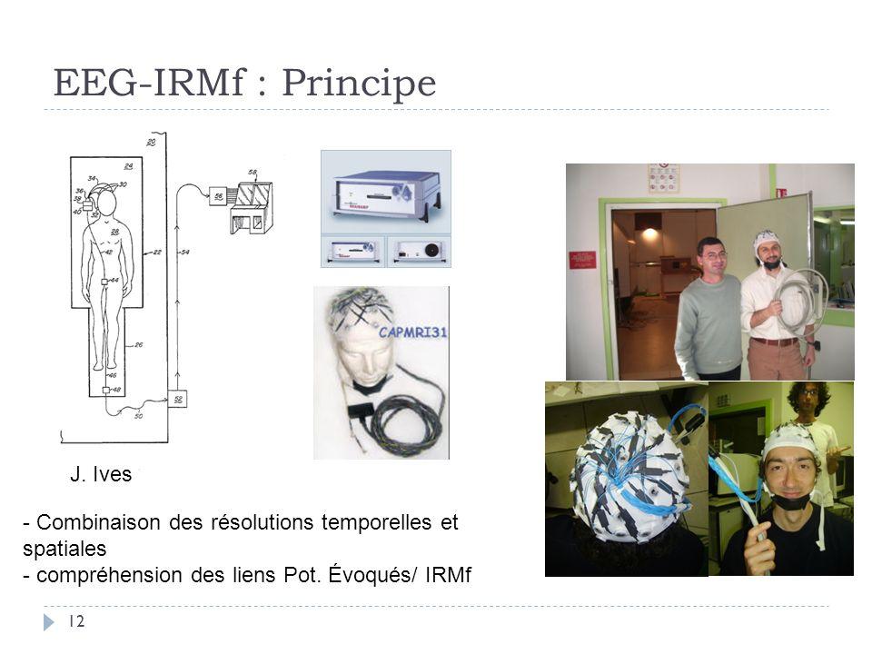 EEG-IRMf : Principe J. Ives - Combinaison des résolutions temporelles et spatiales - compréhension des liens Pot. Évoqués/ IRMf 12
