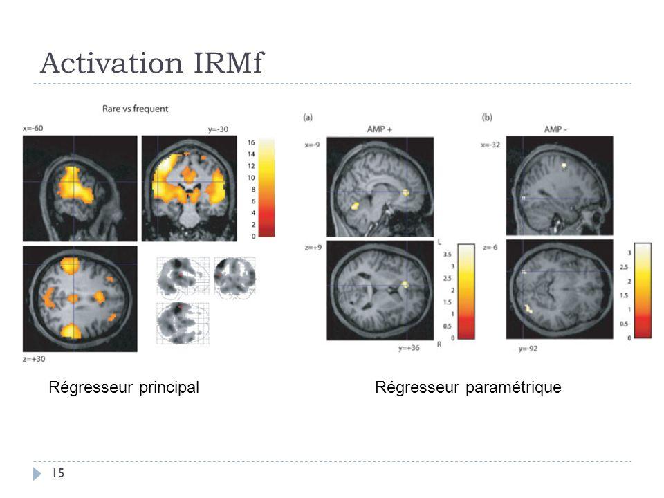Activation IRMf Régresseur principalRégresseur paramétrique 15