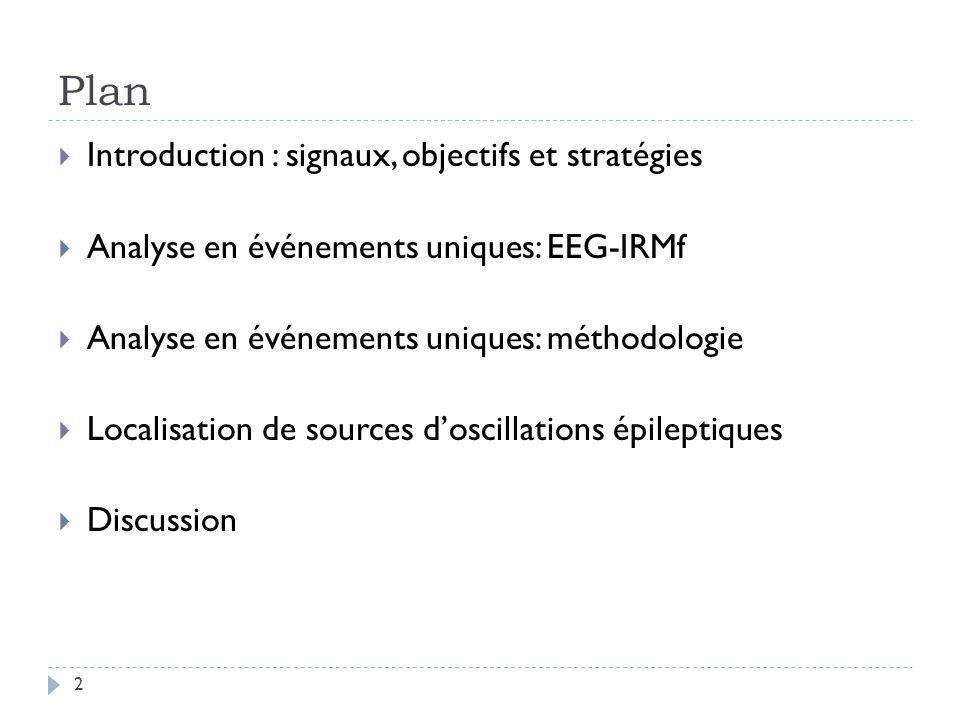 Plan Introduction : signaux, objectifs et stratégies Analyse en événements uniques: EEG-IRMf Analyse en événements uniques: méthodologie Localisation de sources doscillations épileptiques Discussion 3