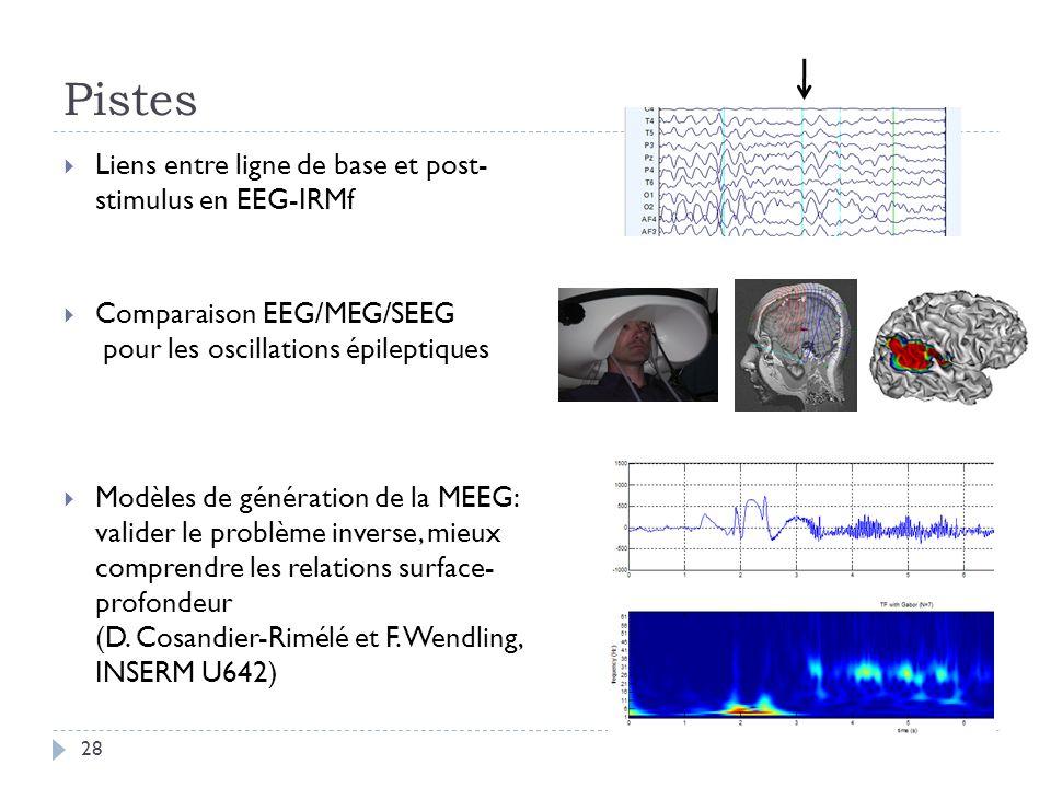 Pistes Liens entre ligne de base et post- stimulus en EEG-IRMf Comparaison EEG/MEG/SEEG pour les oscillations épileptiques Modèles de génération de la