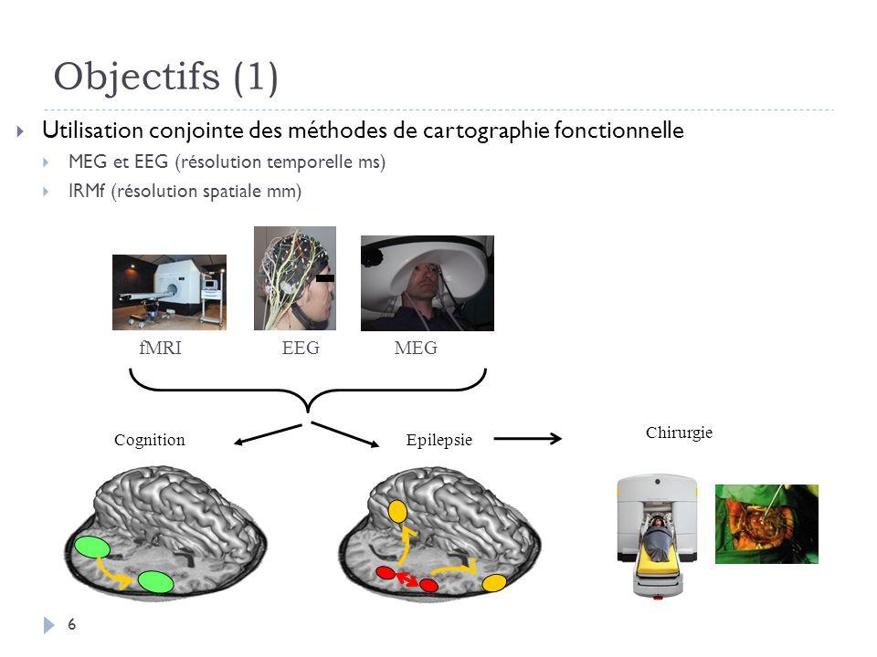 Objectifs (1) Utilisation conjointe des méthodes de cartographie fonctionnelle MEG et EEG (résolution temporelle ms) IRMf (résolution spatiale mm) Chi