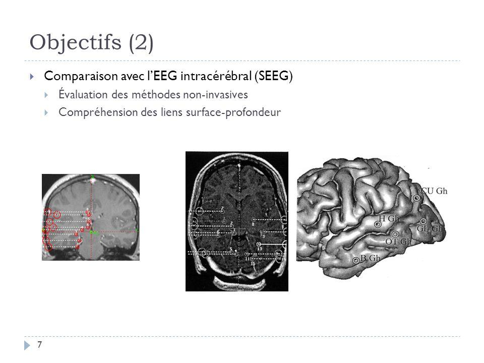 Comparaison avec lEEG intracérébral (SEEG) Évaluation des méthodes non-invasives Compréhension des liens surface-profondeur Objectifs (2) 7