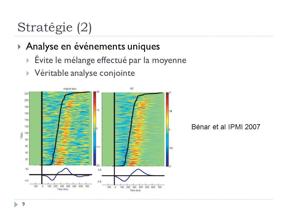 Stratégie (2) Analyse en événements uniques Évite le mélange effectué par la moyenne Véritable analyse conjointe Bénar et al IPMI 2007 9