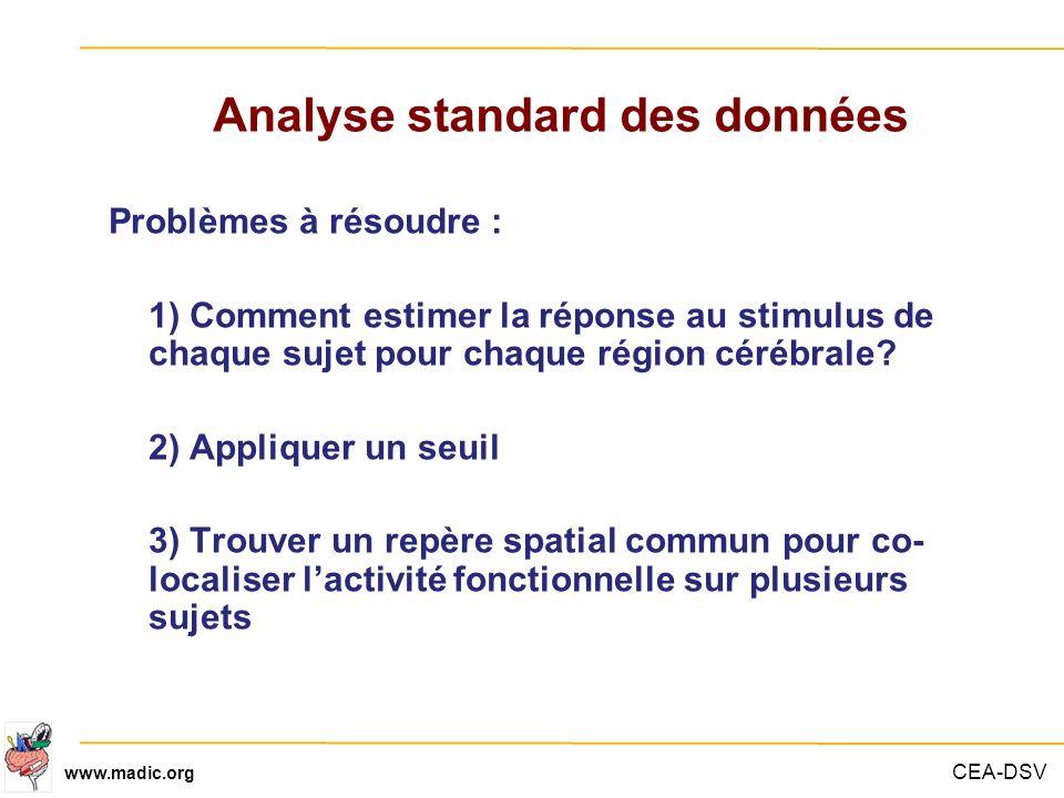 CEA-DSV www.madic.org Analyse standard des données Problèmes à résoudre : 1) Comment estimer la réponse au stimulus de chaque sujet pour chaque région