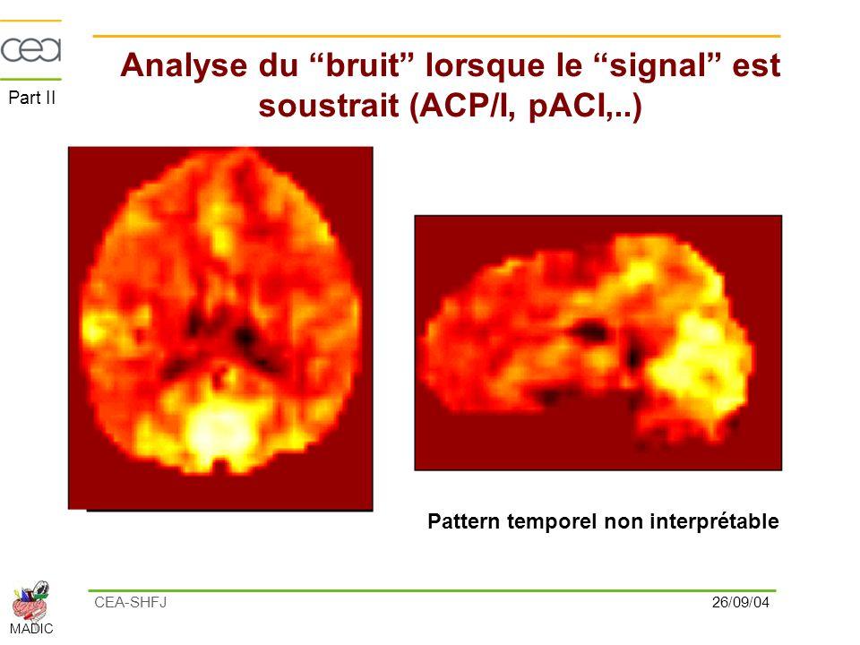 26/09/04CEA-SHFJ MADIC Pattern temporel non interprétable Analyse du bruit lorsque le signal est soustrait (ACP/I, pACI,..) Part II