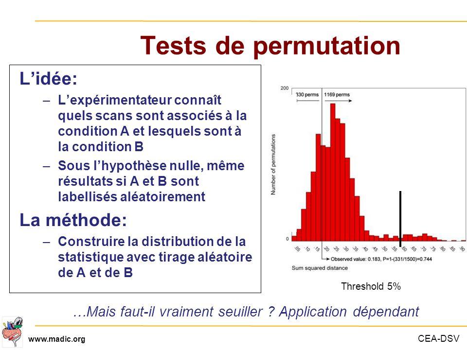 CEA-DSV www.madic.org Tests de permutation Threshold 5% Lidée: –Lexpérimentateur connaît quels scans sont associés à la condition A et lesquels sont à